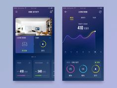 Smart Home #UI