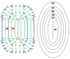 Gebruikte haaksteken in symbolen De haaknaald is 2.5 mm Het draad einde ( het…