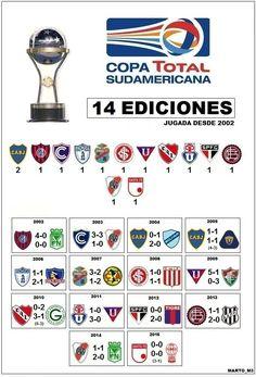 Copa Sudamericana : All finals Santa Fe, A Team, Nostalgia, Playing Cards, Football, Goku, Finals, Legends, Soccer