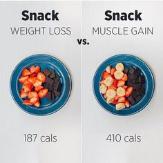 Weight loss vs. muscle gain meal ideas! 💪 *Swipe to see lunch, dinner & a snack idea* . While no one meal will make you gain or lose…