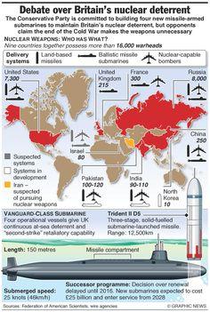 uk-nuclear-submarines.jpg 1,288×1,919 pixels