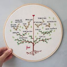 Hand Embroidery Projects, Embroidery Monogram, Embroidery Hoop Art, Cross Stitch Embroidery, Embroidery Patterns, Embroidery On Clothes, Needlework, Inspiration, Crafts