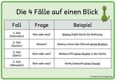 Deutsch More