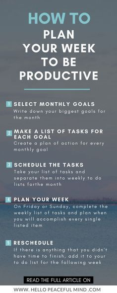 How to plan your week to be productive!