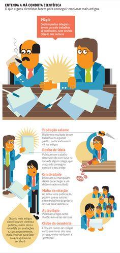 Entenda as práticas que podem FERRAR seu mestrado! Se quer ser mestre, seja primeiramente apaixonado pela sua profissão, não um publicador profissional!