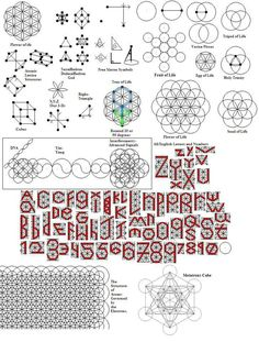 sacred geometry: Why is it sacred: The nature of the re-occurrence of these patterns and equations are so essential that we consider them to be almost transcendental. There is a plethora of writings online pertaining to sacred geometry and numerology. It is really worth a look.