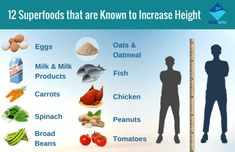 Superfood that are known to Increase Height