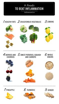 9 Foods for Inflammation // In need of a detox? Get 10% off your teatox using our discount code 'Pinterest10' at skinnymetea.com.au