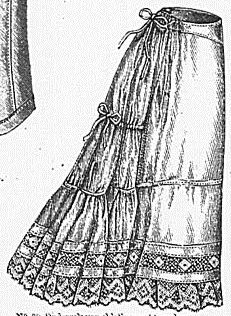 Shirting short petticoat from Magyar Bazár 1878