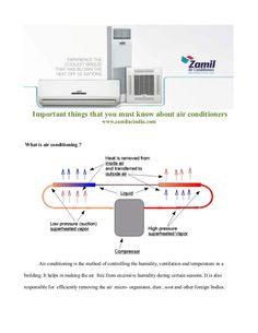 Zamil industrial investment company saudi arabia ziic the important things that you must know about air conditioners via slideshare asfbconference2016 Gallery