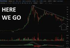 """""""Bitcoin Blog""""  BITCOIN BREAKOUT! HERE WE GO! #Bitcoin #Breakout"""