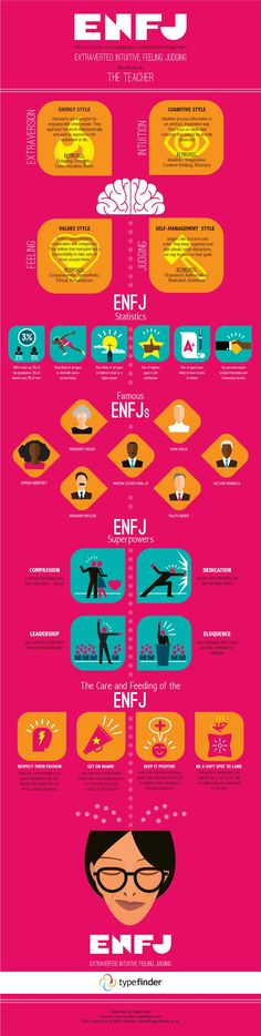ENFJ Infographic: All About the Teacher Personality Type | TypeFinder