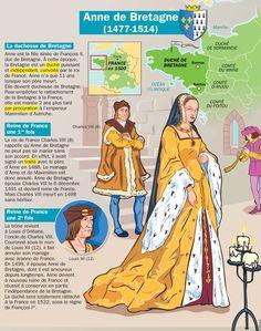 Educational infographic : Fiche exposés : Anne de Bretagne