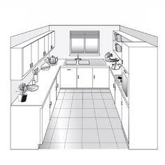 Plan de cuisine : les différents types | Kitchens, Mini kitchen ...