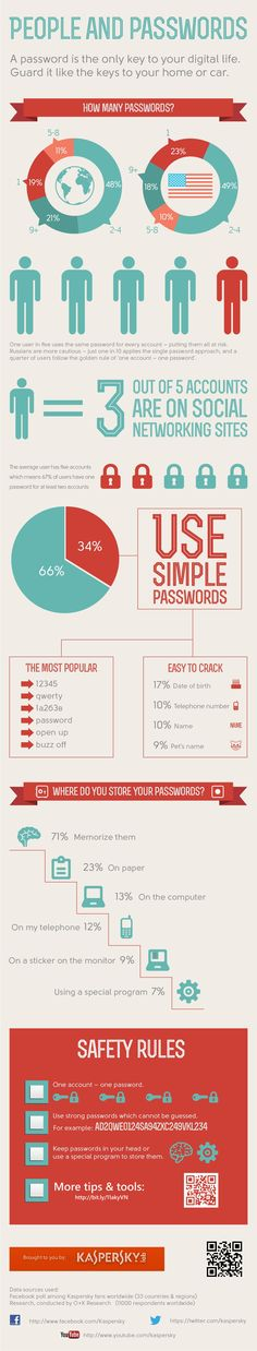 The main issue with one (maybe strong) password is if you somehow lose it, cybercriminals can steal everything from your online life almost instantly. The alternatives are memory training (strong unique passwords for each account) or usage of special software to keep all passwords in a special encrypted database.