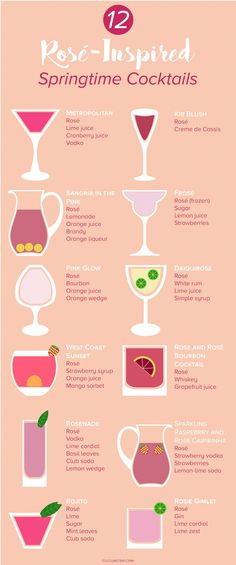 These non-alcoholic cocktails are perfect for gin and tonic fans!Gin and tonic non-alcoholic? THESE are the best cocktails without alcohol!Tussi - Liqueur from Igrainne Party Drinks, Fun Drinks, Yummy Drinks, Alcoholic Drinks, Beverages, Drunk Party, Happy Hour Drinks, Spring Cocktails, Wine Cocktails