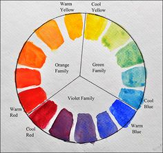 Watercolor Mixing Chart With Color Wheel Watercolor ColorWheel