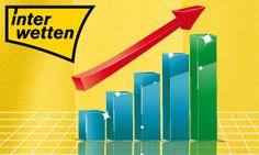 Interwetten steigert 2015 den Nettogewinn um 82% Bar Chart, Outdoor Decor, Home Decor, Sports Betting, Bar Graphs, Home Interior Design, Decoration Home, Home Decoration