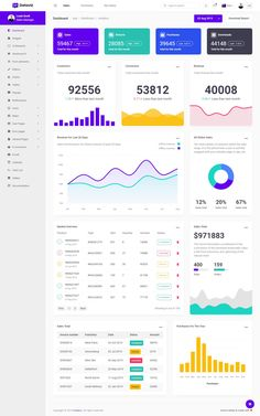 websitebootstrap templateyou bootstrap dashboard template design admin find more can and our on Bootstrap Admin Dashboard Template Bootstrap Admin Dashboard TemplateYou can find Dashboard design You can find Dashboard and more on our website Dashboard Design, Sales Dashboard, Dashboard Interface, Web Dashboard, Design Ios, Dashboard Template, Ui Web, Chart Design, Interface Design