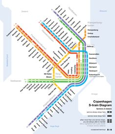 "Képtalálat a következőre: ""malmo sweden public transport map"" Copenhagen Travel, Copenhagen Denmark, Transport Map, Public Transport, Aluminum Roof Panels, Trains, Bus Network, Denmark Travel, Denmark Tourism"
