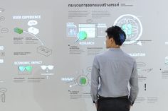For Thailand, innovating great design is a heart of the prosperous economy. How will we push Thai innovative designs at the forefront of the economic developments… Interactive Poster, Interactive Timeline, Interactive Installation, Interactive Display, Innovation Lab, Innovation Design, Interaction Design, Ios Design, Corporate Interiors