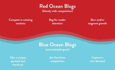 #Blogging: Want To Make Your #Blog Stand Out? Use The Blue Ocean Strategy #spv