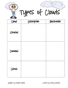 FREE graphic organizer for different types of clouds, and great ideas for foldables and cloud study. Collaboration Cuties: Fun with Weather and Clouds!
