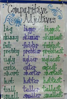 Comparative Adjectives Anchor Chart (image only)