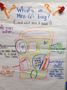 Inferring Activity: The Heart of 3rd: What's in Mrs. Q's bag?