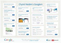 chytré hledání s Googlem