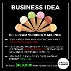 Printable Vending Machine Agreement Template Legal Forms