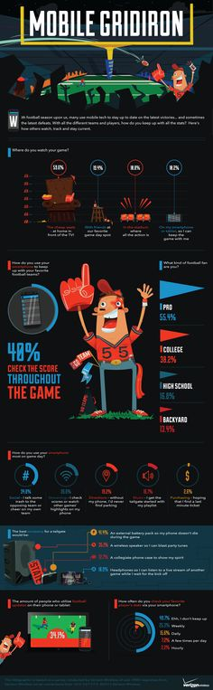 It's time for another edition of Infographic Friday. Today's submission comes to us from Verizon Wireless and highlights the ways that football fans, both professional and college, consume content . Stuff For Free, Event Marketing, Content Marketing, Verizon Wireless, Latest Games, Football Fans, I School, American Football, Keep It Cleaner