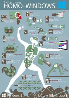 The Last Human  Homo-Windows  (Windows 8 Infographic)