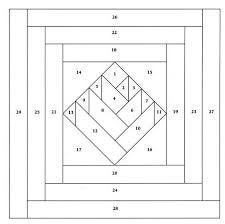 Résultats de recherche d'images pour «estrellas de patchwork patrones»