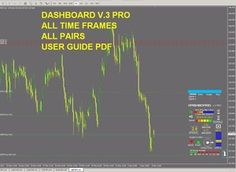 R066 Dashboard V3 Pro Indicator Forex Metatrader Mt4 Windows