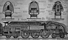 Gresley approached Harold Yarrow (of Yarrow & Co.), and over the next three years they designed a new water-tube boiler for locomotive use.