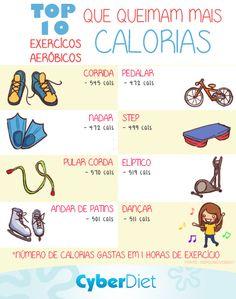 Exercícios aeróbicos para queimar calorias. Mais dicas como essa em #emagrecercomsaudeagora