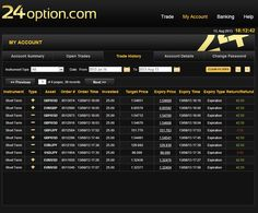 Binary options click
