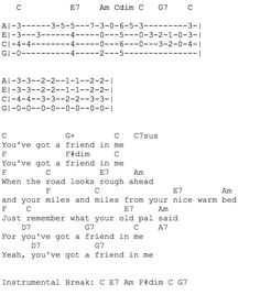 You've got a friend in me Ukulele Chords and Tab