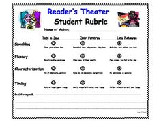 This is a student rubric for the Reader's Theater so they can critically think for themselves about their performance.