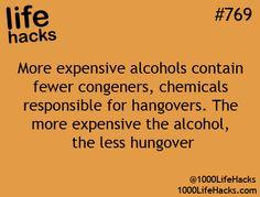 Hangover hack