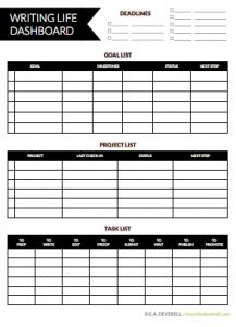 Creative Writer Worksheet – Writing Dashboard (PDF) Here's a dashboard to place at the front of your writing binder. I recommend laminating this sheet and using a marker to write on it. That way, you can move projects around as they progress, and reuse the page over and over again. For more project planning help, be… Writing Quotes, Fiction Writing, Writing Advice, Writing Help, Writing A Book, Teaching Writing, Writing Skills, Writers Notebook, Writers Write