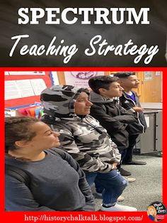 History Chalk Talk Teaching Science, Social Science, Teaching Strategies, Teaching Resources, Teaching Secondary, High School History, Chalk Talk, History Classroom, World History