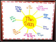 Sun anchor chart with facts that grade TEKS Kindergarten Science, Elementary Science, Science Classroom, Teaching Science, Science For Kids, Earth Science, Student Teaching, Classroom Ideas, Upper Elementary