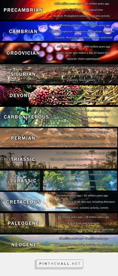 Geology of Time. - a grouped images picture - Pin Them AllThe Geology of Time. - a grouped images picture - Pin Them All Earth Science, Science And Nature, Science Space, Science Fiction, Historia Universal, Science Facts, Environmental Science, Ancient History, History Of Earth