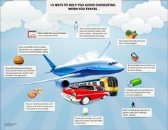 10 Tips to Overeating When You Travel www.eatq.com