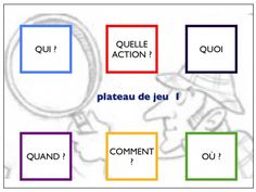 Perfect for CEFR - Je pose des questions. French Articles, French Resources, French Teacher, Teaching French, Teaching Activities, Language Activities, Phrase Interrogative, French Basics, French Worksheets