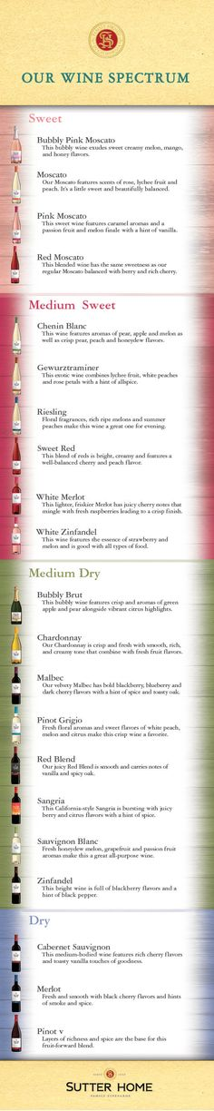 Explore our Wine Spectrum to find the Sutter Home wine that best suits your tastes – and find a few more to explore!