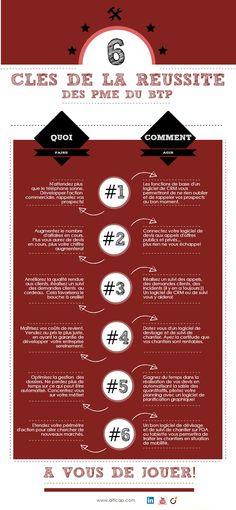 6 conseils PME bâtiment   @Piktochart Infographic