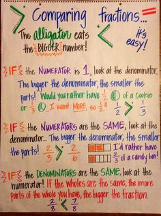 Comparing fractions with like numerators or like denominators
